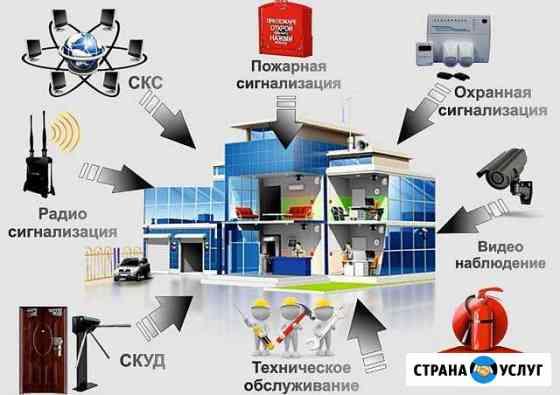 Видеонаблюдение - монтаж, продажа оборудования Омск