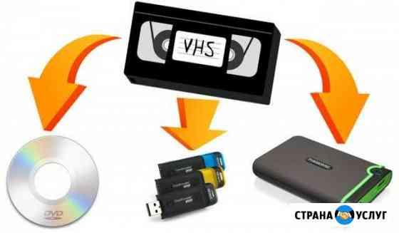 Оцифровка видеокассет VHS,VHS-C,miniDV,8 мм Омск